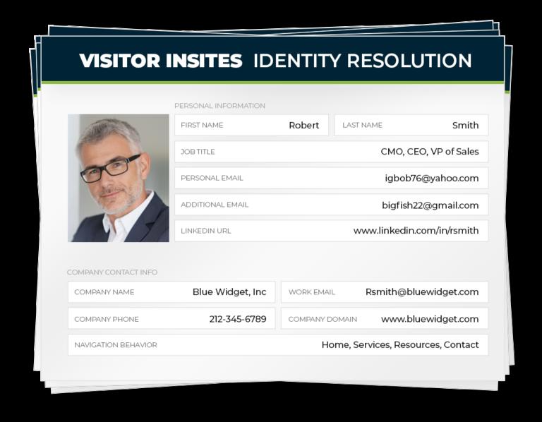 Identify Website Visitors