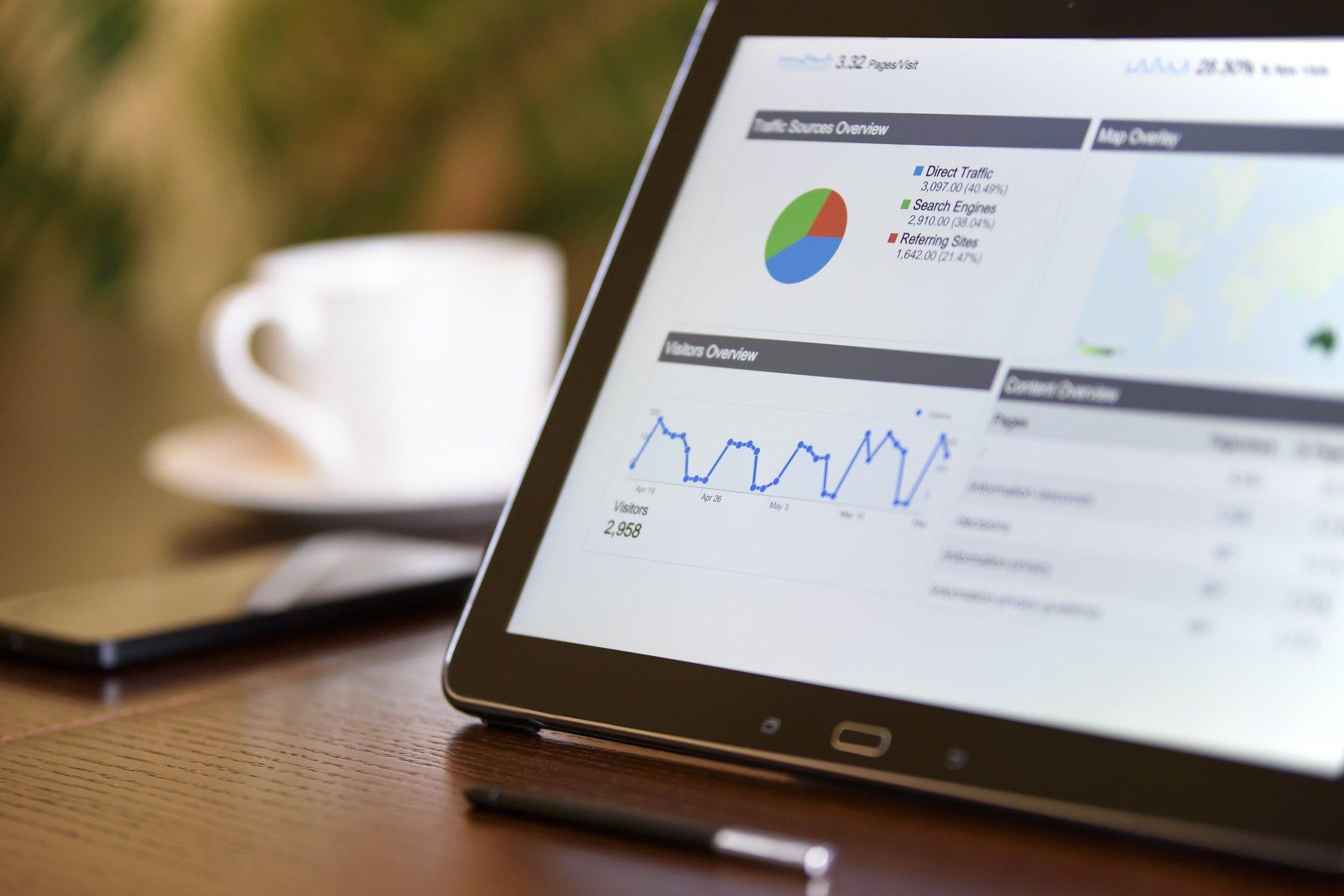 Maximize Marketing ROI
